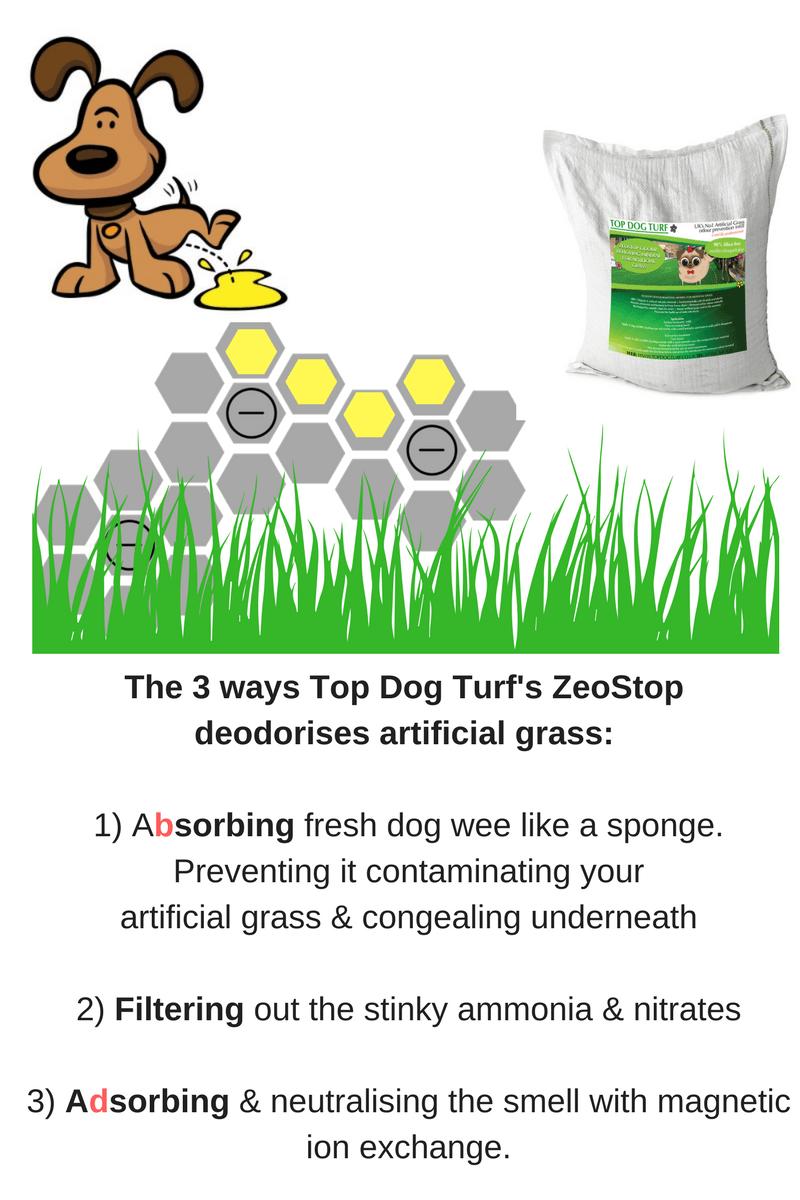 Best artificial grass deodoriser in the UK